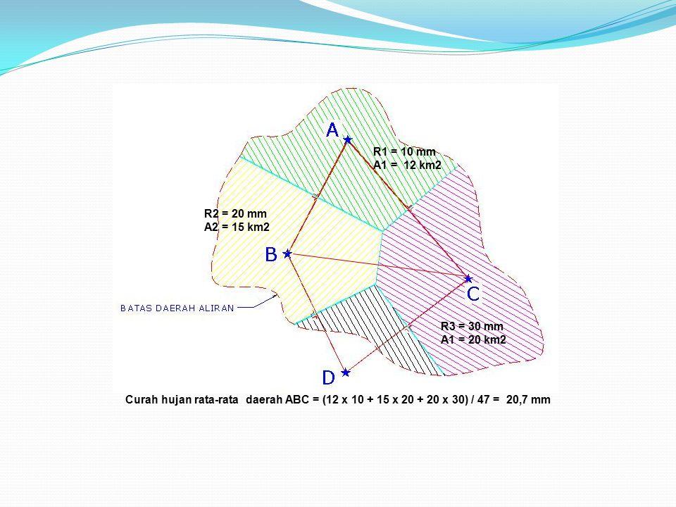 R2 = 20 mm A2 = 15 km2. R1 = 10 mm. A1 = 12 km2. R3 = 30 mm. A1 = 20 km2.