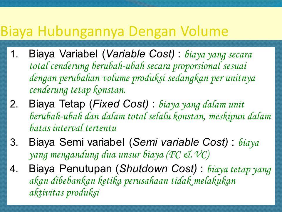 Biaya Hubungannya Dengan Volume