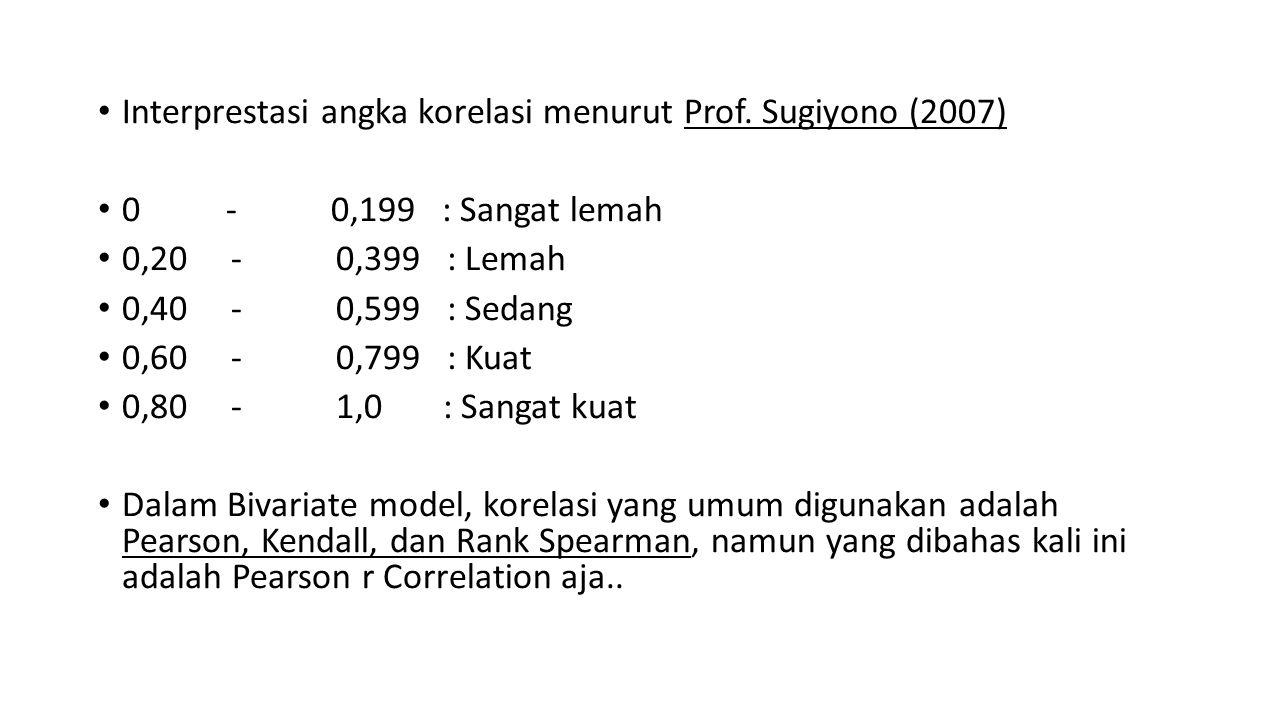 Interprestasi angka korelasi menurut Prof. Sugiyono (2007)