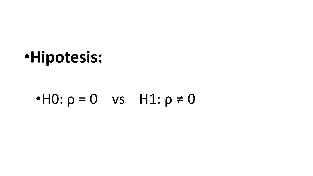 Hipotesis: H0: ρ = 0 vs H1: ρ ≠ 0