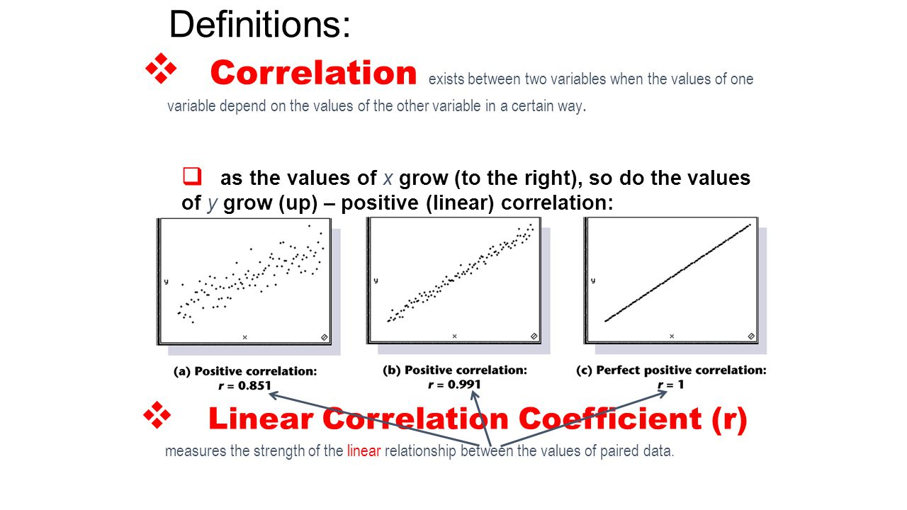 Definitions: Correlation exists between two variables when the values of one variable depend on the values of the other variable in a certain way.