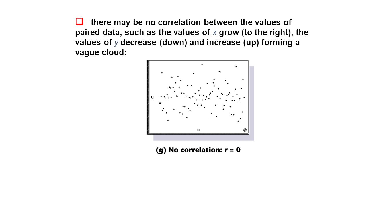 there may be no correlation between the values of paired data, such as the values of x grow (to the right), the values of y decrease (down) and increase (up) forming a vague cloud: