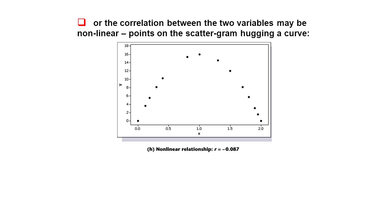 or the correlation between the two variables may be non-linear – points on the scatter-gram hugging a curve:
