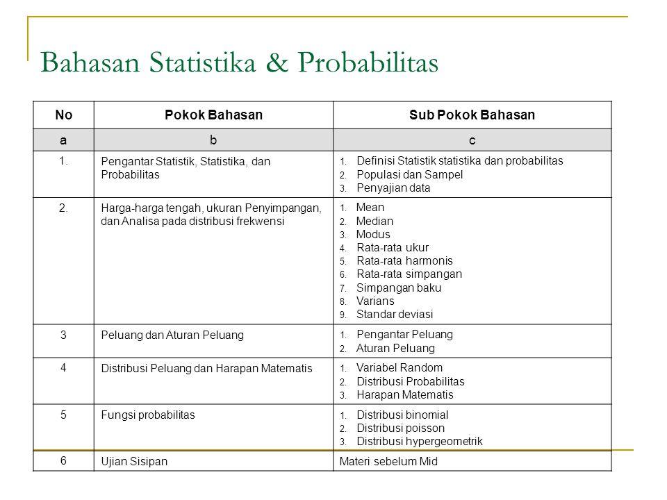 Bahasan Statistika & Probabilitas