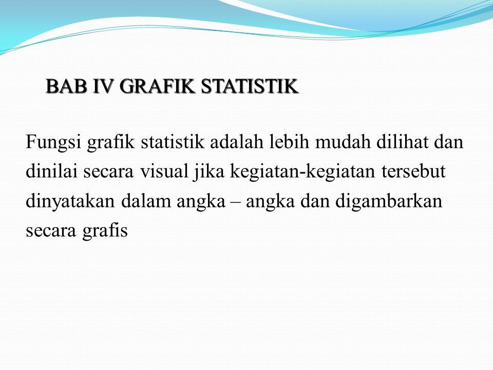 BAB IV GRAFIK STATISTIK