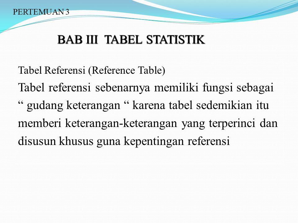 BAB III TABEL STATISTIK