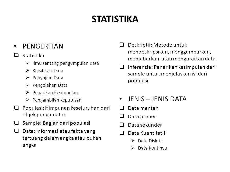 STATISTIKA PENGERTIAN JENIS – JENIS DATA
