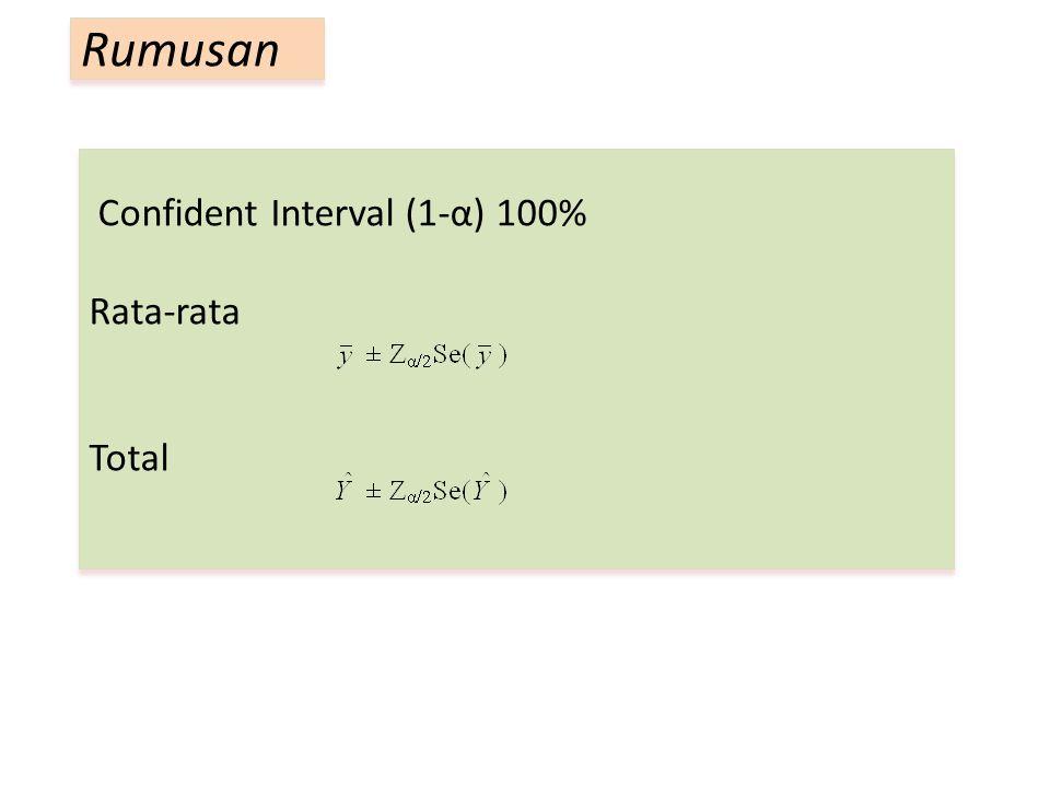 Confident Interval (1-α) 100% Rata-rata Total