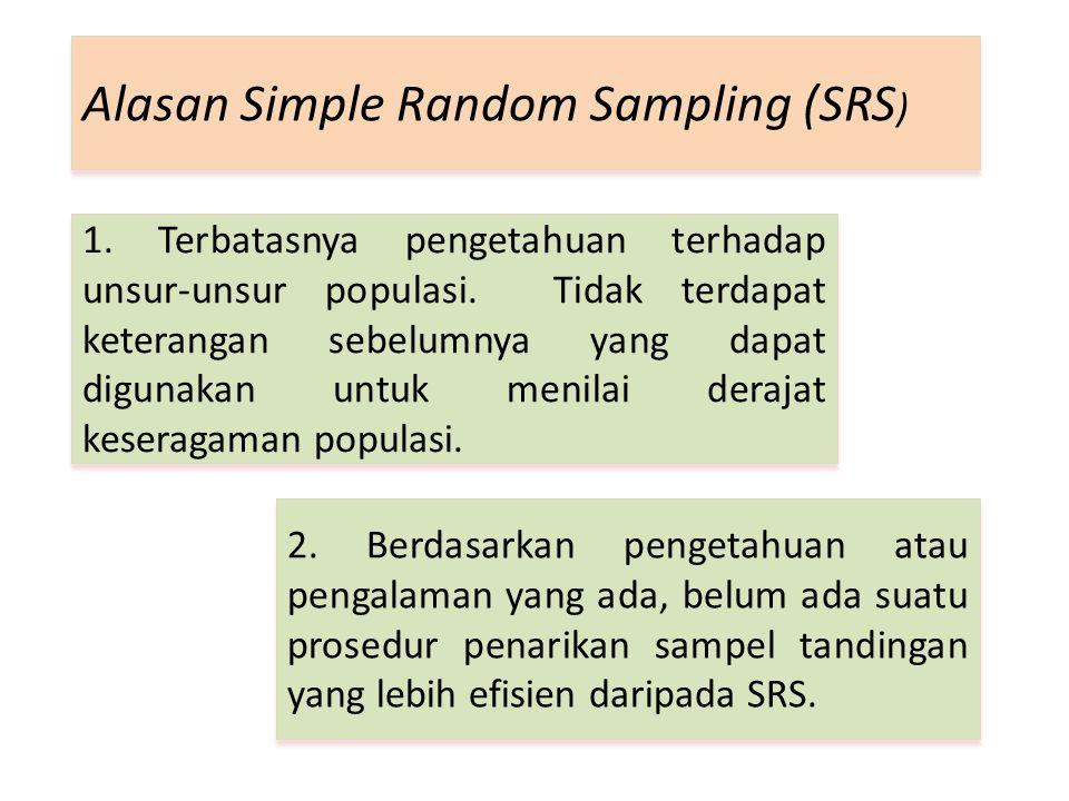 Alasan Simple Random Sampling (SRS)