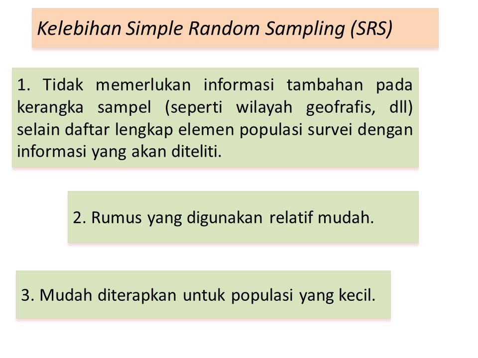 Kelebihan Simple Random Sampling (SRS)