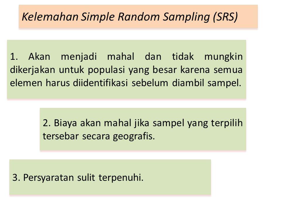 Kelemahan Simple Random Sampling (SRS)