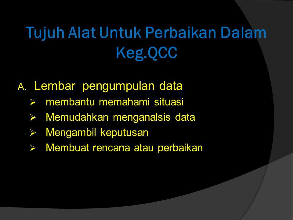 Tujuh Alat Untuk Perbaikan Dalam Keg.QCC
