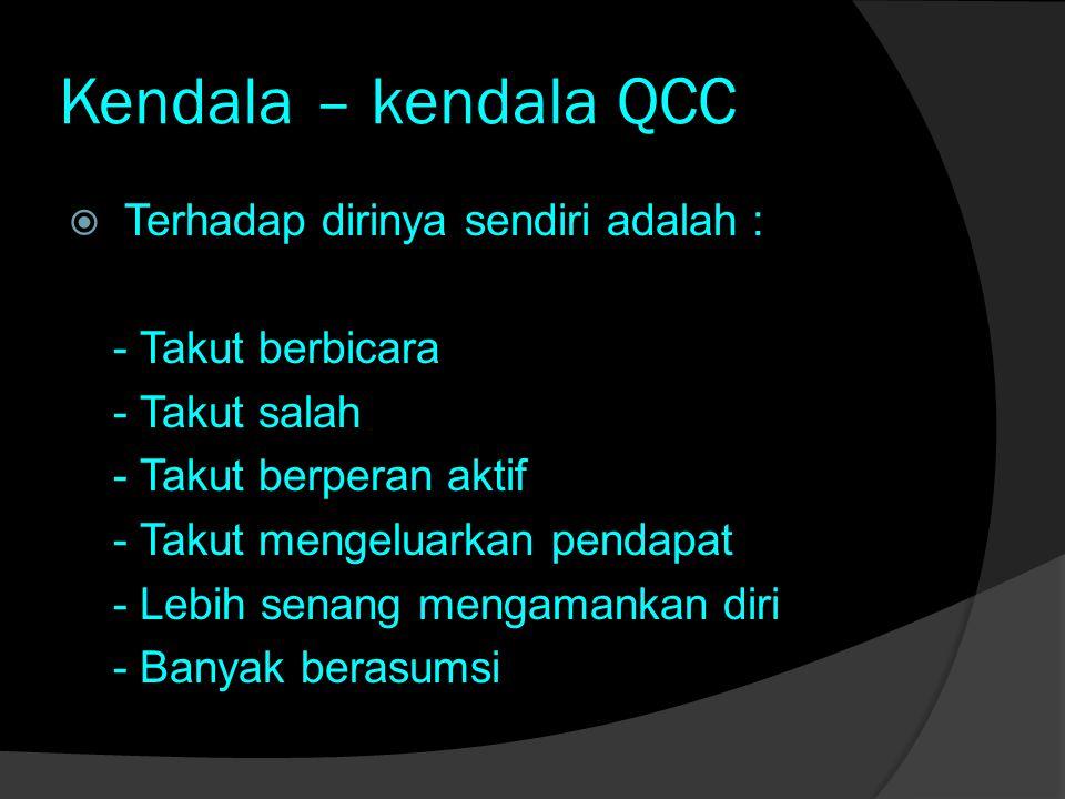 Kendala – kendala QCC Terhadap dirinya sendiri adalah :