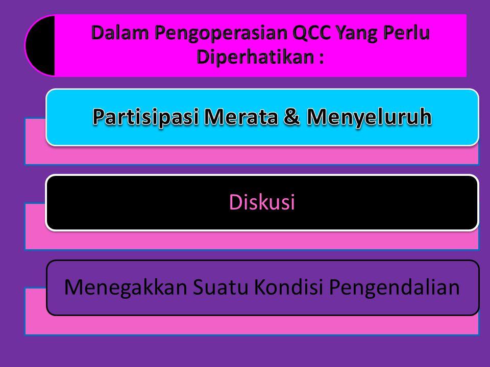 Dalam Pengoperasian QCC Yang Perlu Diperhatikan :