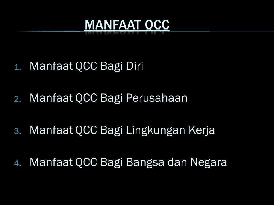 MANFAAT QCC Manfaat QCC Bagi Diri Manfaat QCC Bagi Perusahaan