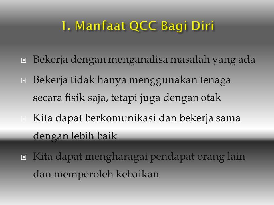 1. Manfaat QCC Bagi Diri Bekerja dengan menganalisa masalah yang ada