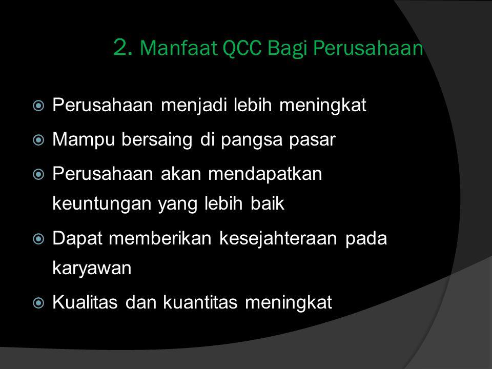 2. Manfaat QCC Bagi Perusahaan
