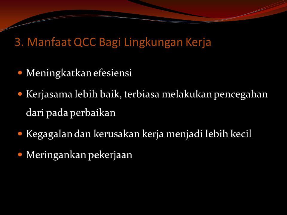 3. Manfaat QCC Bagi Lingkungan Kerja