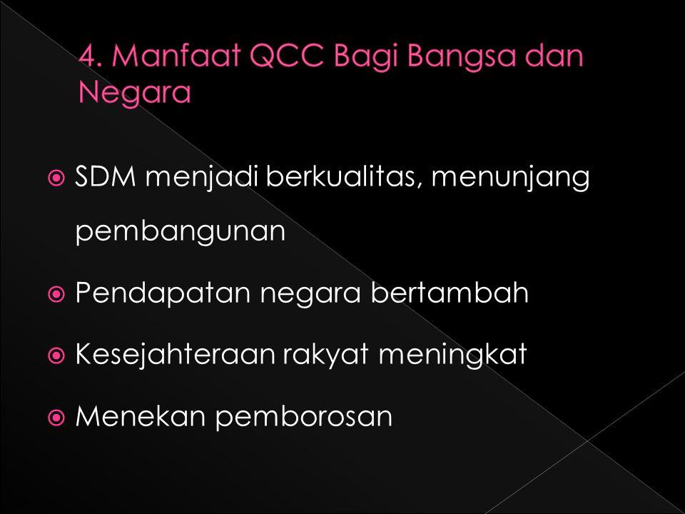 4. Manfaat QCC Bagi Bangsa dan Negara