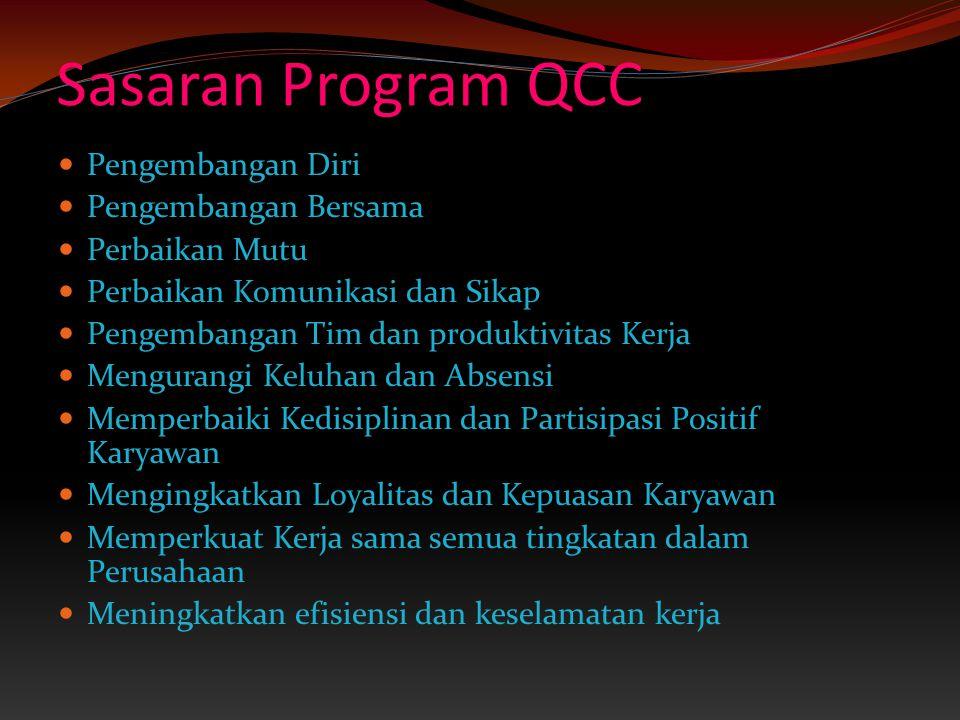 Sasaran Program QCC Pengembangan Diri Pengembangan Bersama