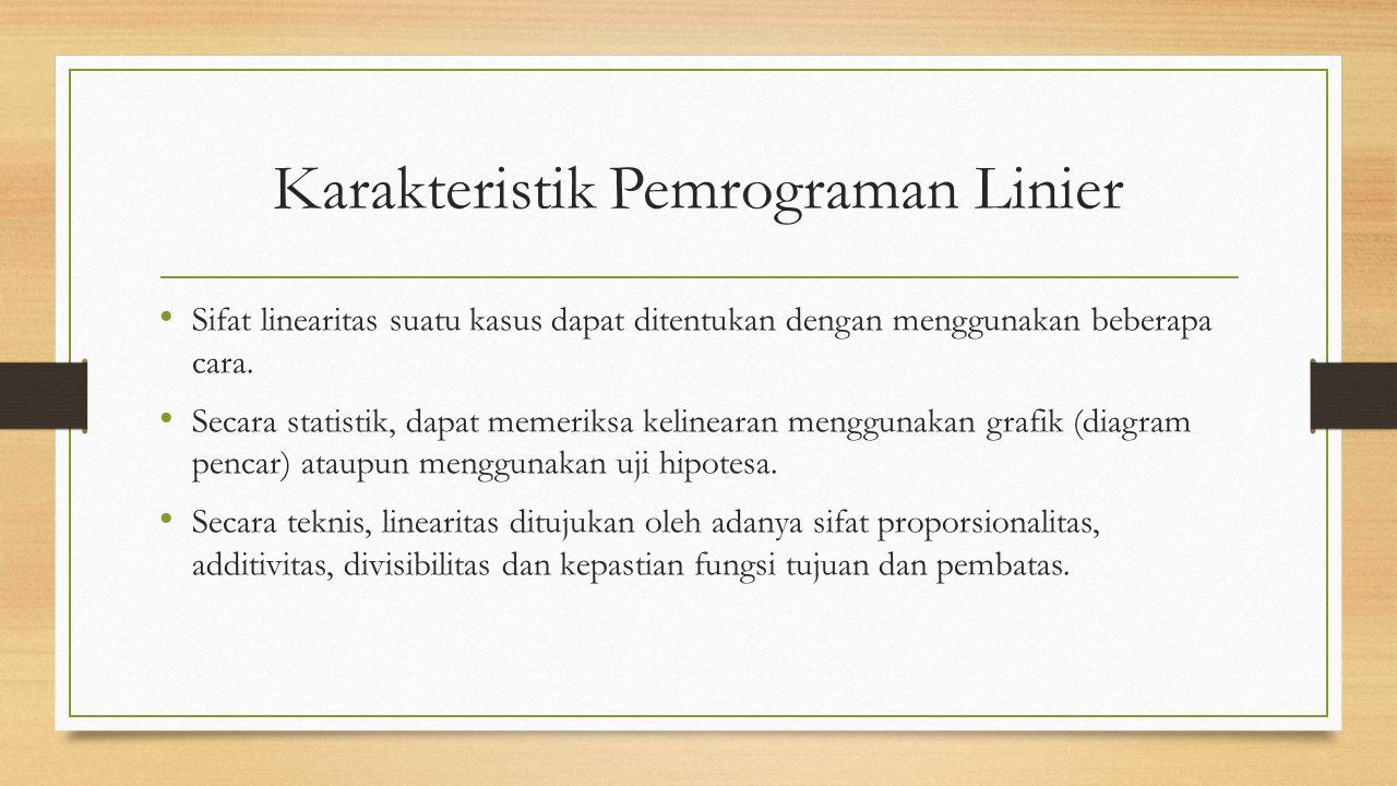 Karakteristik Pemrograman Linier