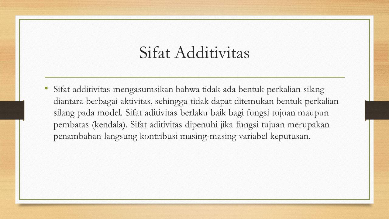 Sifat Additivitas