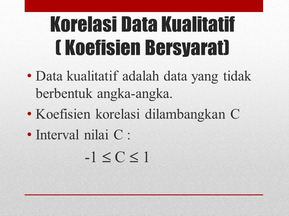 Korelasi Data Kualitatif ( Koefisien Bersyarat)