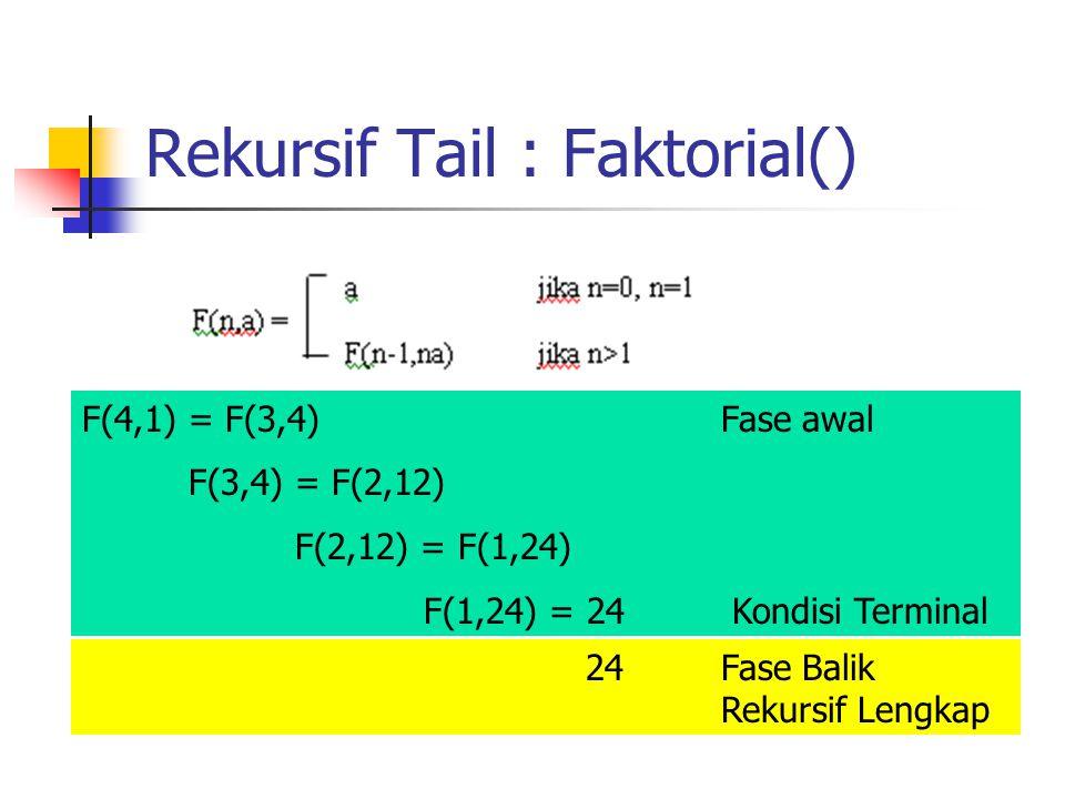 Rekursif Tail : Faktorial()