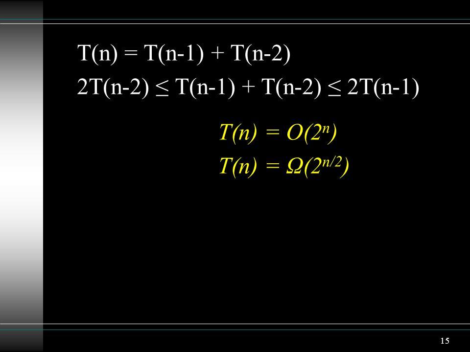 T(n) = T(n-1) + T(n-2) 2T(n-2) ≤ T(n-1) + T(n-2) ≤ 2T(n-1) T(n) = O(2n) T(n) = Ω(2n/2)