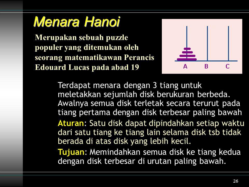 Menara Hanoi Merupakan sebuah puzzle populer yang ditemukan oleh seorang matematikawan Perancis Edouard Lucas pada abad 19.