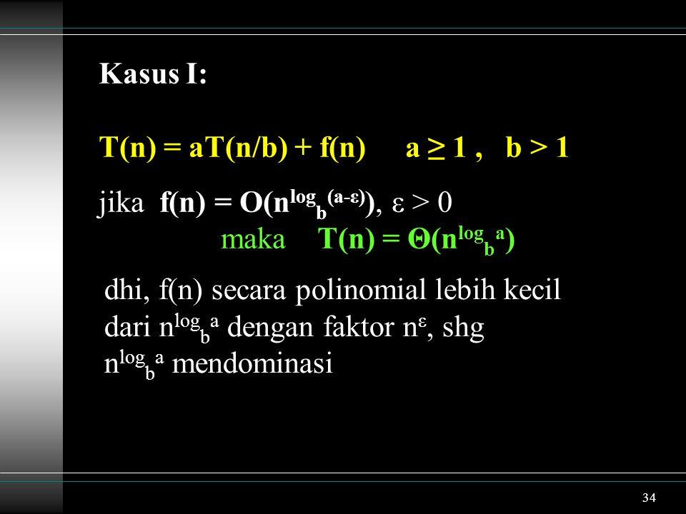 Kasus I: T(n) = aT(n/b) + f(n) a ≥ 1 , b > 1