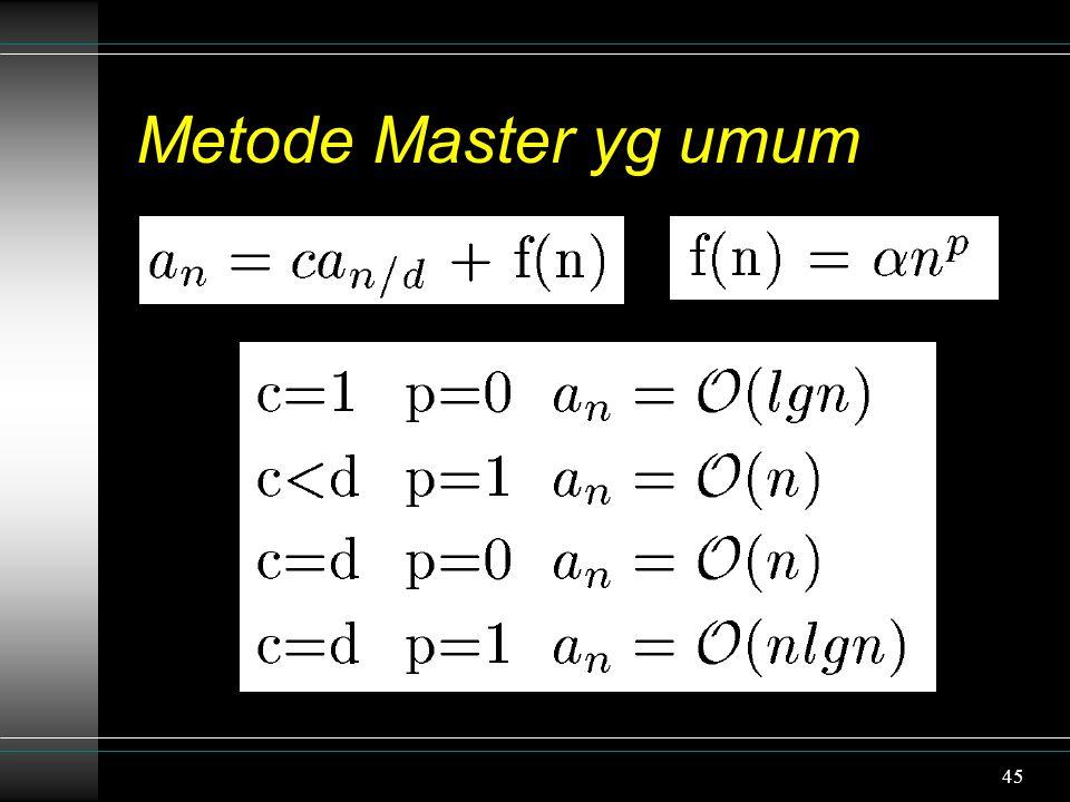 Metode Master yg umum