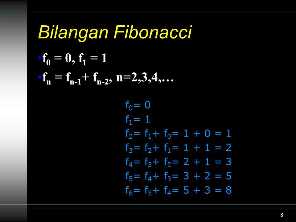 Bilangan Fibonacci f0 = 0, f1 = 1 fn = fn-1+ fn-2, n=2,3,4,… f0= 0