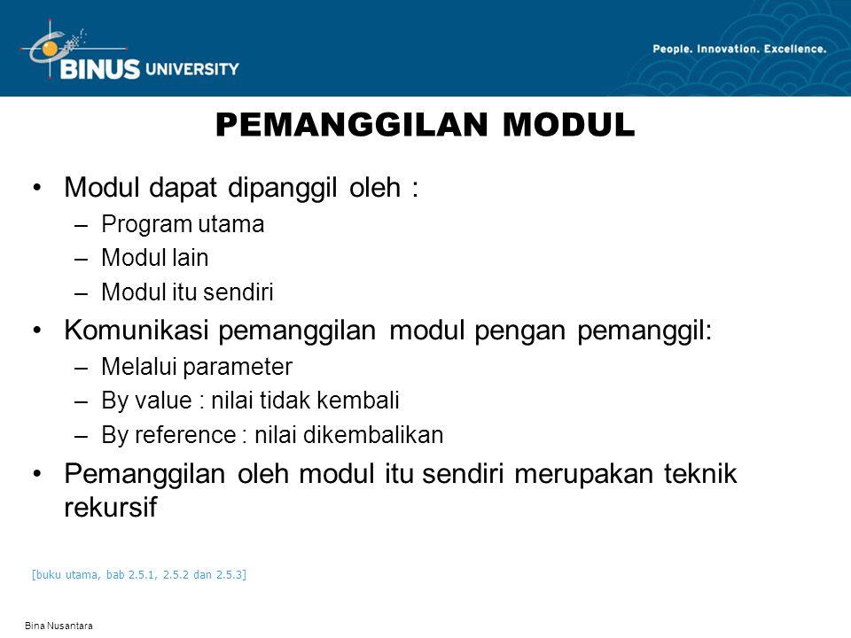 PEMANGGILAN MODUL Modul dapat dipanggil oleh :