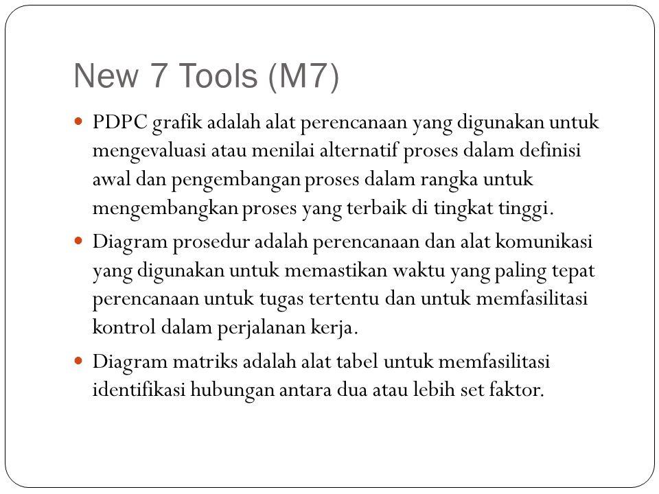 New 7 Tools (M7)