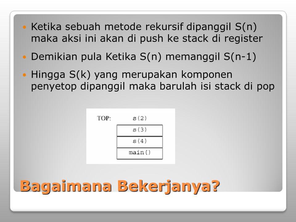 Ketika sebuah metode rekursif dipanggil S(n) maka aksi ini akan di push ke stack di register