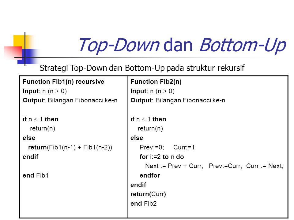 Top-Down dan Bottom-Up