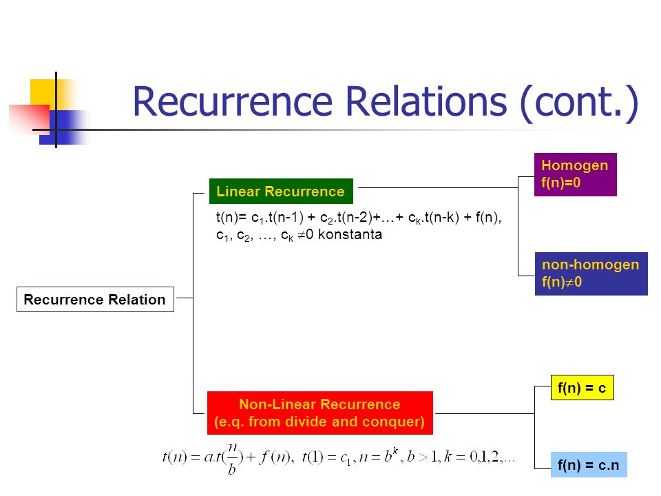 Recurrence Relations (cont.)