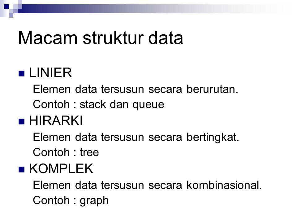 Macam struktur data LINIER HIRARKI KOMPLEK