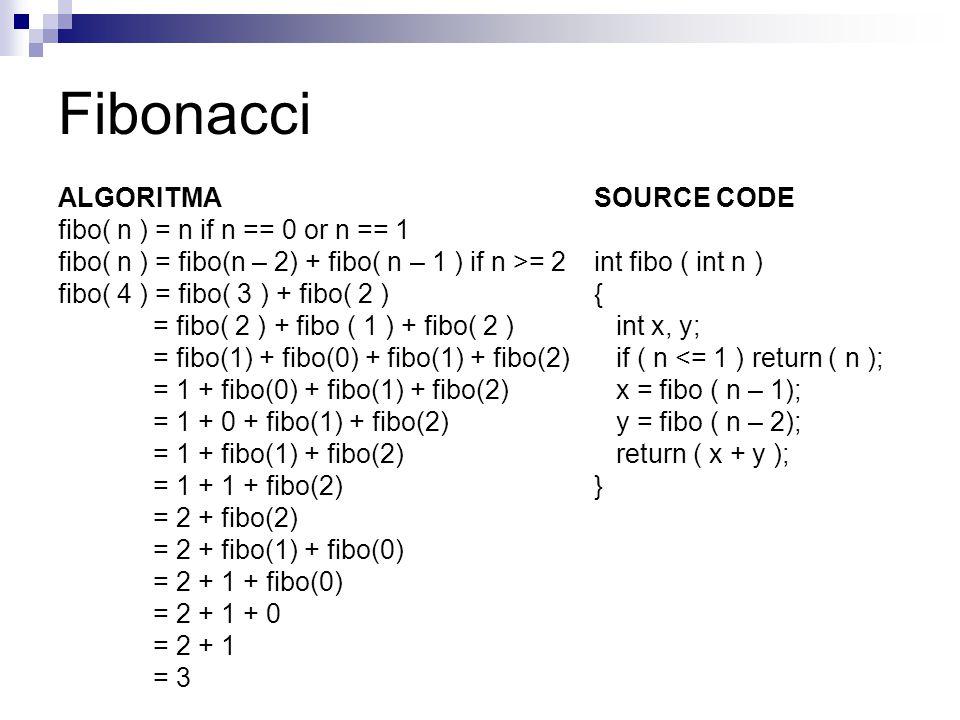 Fibonacci ALGORITMA fibo( n ) = n if n == 0 or n == 1