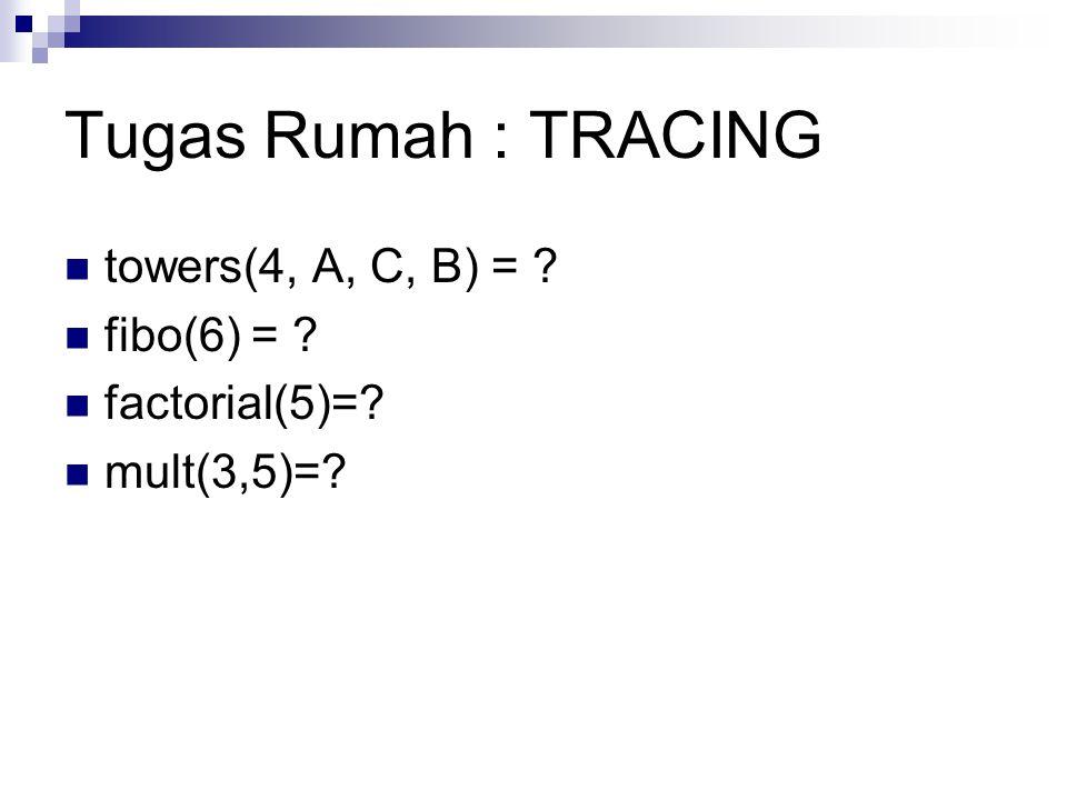 Tugas Rumah : TRACING towers(4, A, C, B) = fibo(6) =