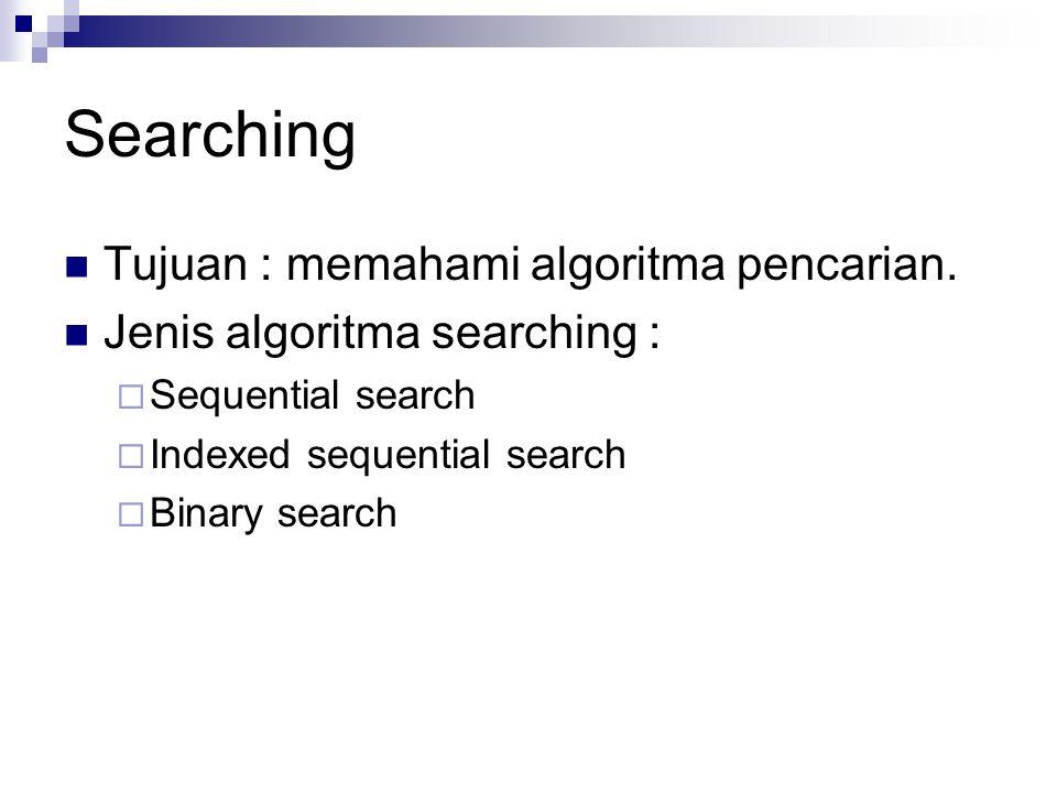 Searching Tujuan : memahami algoritma pencarian.