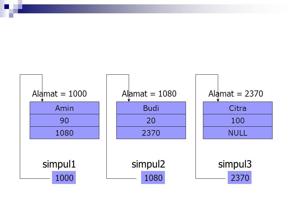 simpul1 simpul3 simpul2 Alamat = 2370 2370 Alamat = 1080 1080