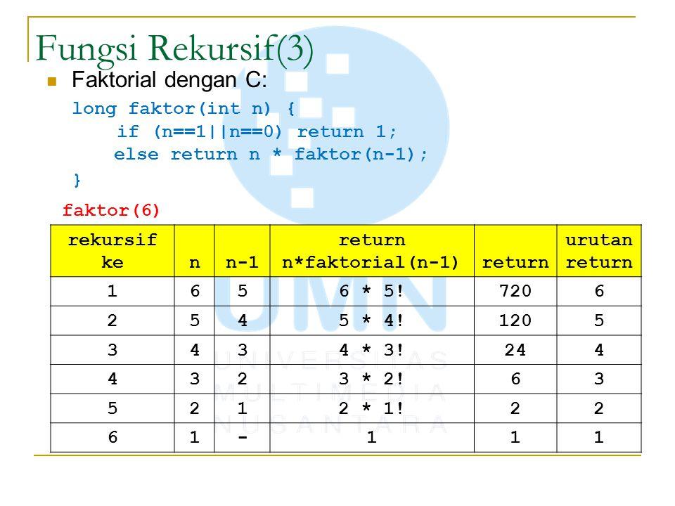 Fungsi Rekursif(3) Faktorial dengan C: long faktor(int n) {