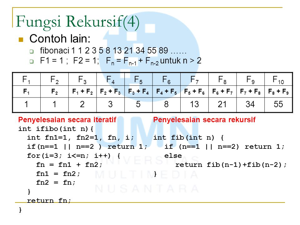Fungsi Rekursif(4) Contoh lain: fibonaci 1 1 2 3 5 8 13 21 34 55 89 ……