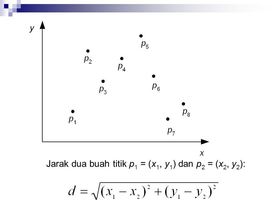 Jarak dua buah titik p1 = (x1, y1) dan p2 = (x2, y2):