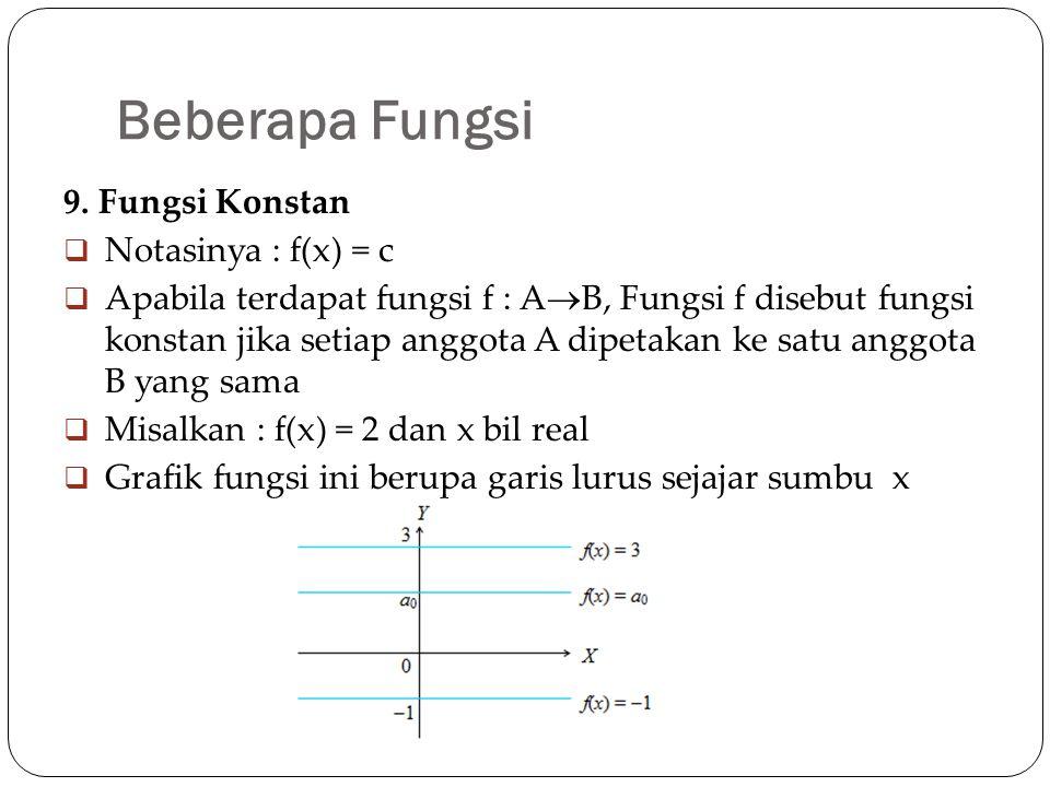 Beberapa Fungsi 9. Fungsi Konstan Notasinya : f(x) = c