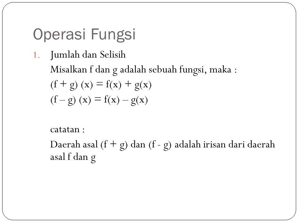 Operasi Fungsi Jumlah dan Selisih
