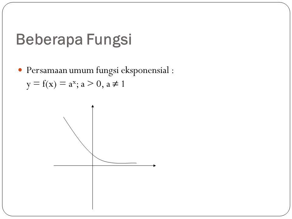 Beberapa Fungsi Persamaan umum fungsi eksponensial :