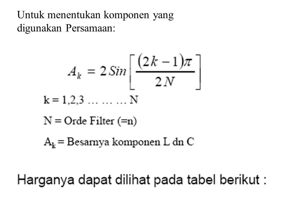 Untuk menentukan komponen yang digunakan Persamaan: